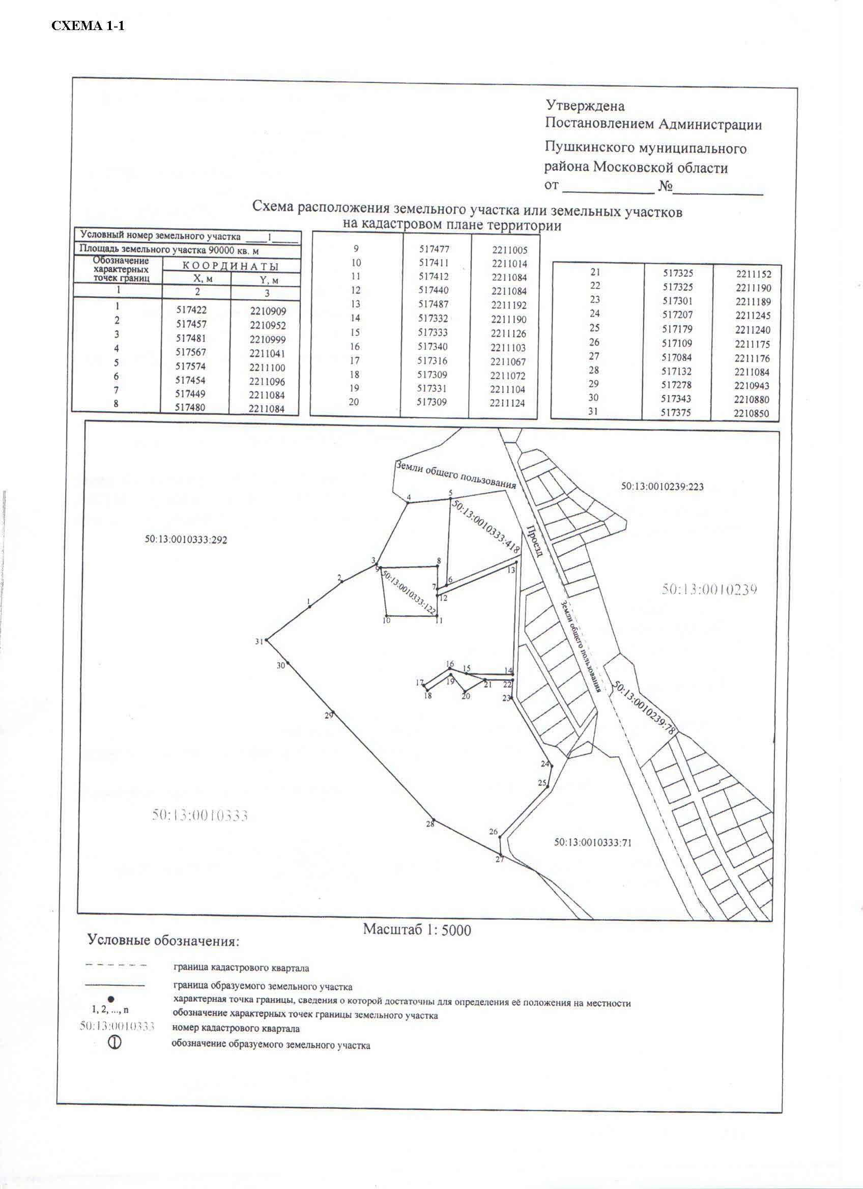 план схема на аренду земельного участка